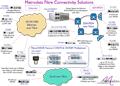 Metrodata Fibre Solutions
