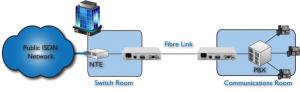 Télécommande PBX RNIS Extension