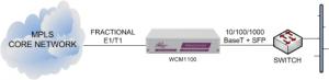 MetroCONNECT WCM1100 - Single End