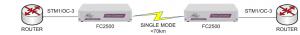 155Mbps Multimode to Singlemode Fibre Converter